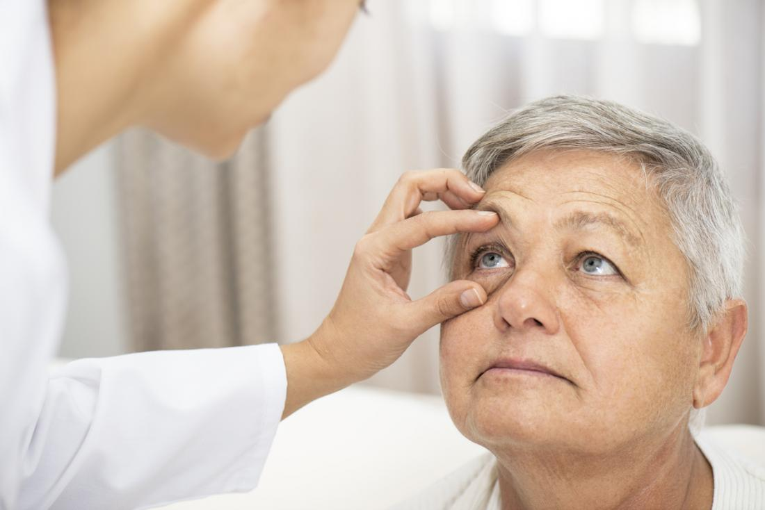 Glaucoma: Types, causes, and symptoms
