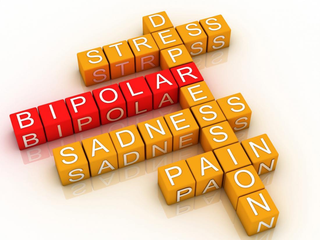 psychopathology of bipolar disorder