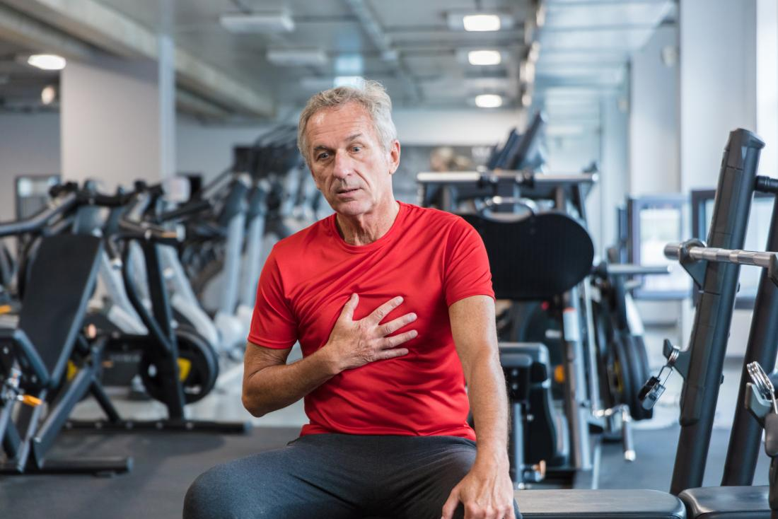 Congestive heart failure: Causes, symptoms, and treatments
