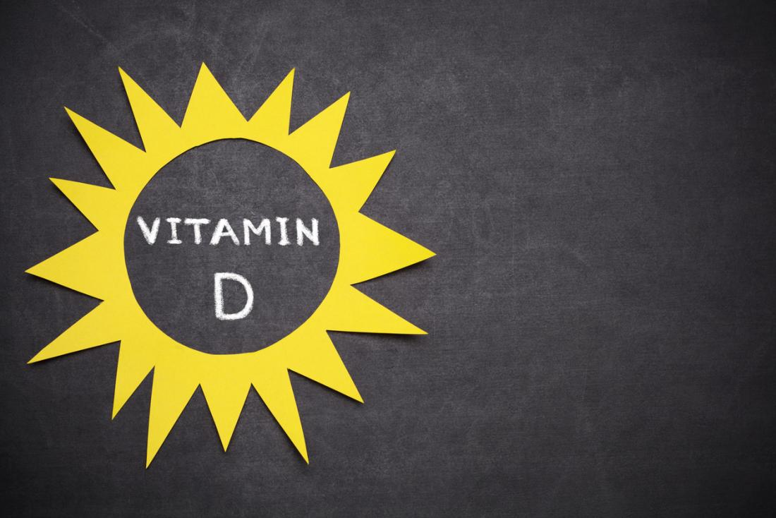 picture about D&d Printable Spell Cards named Vitamin D: Fitness positive aspects, information and facts, and study