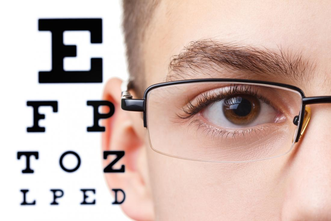 Lazy eye (amblyopia): Symptoms, causes, and treatment