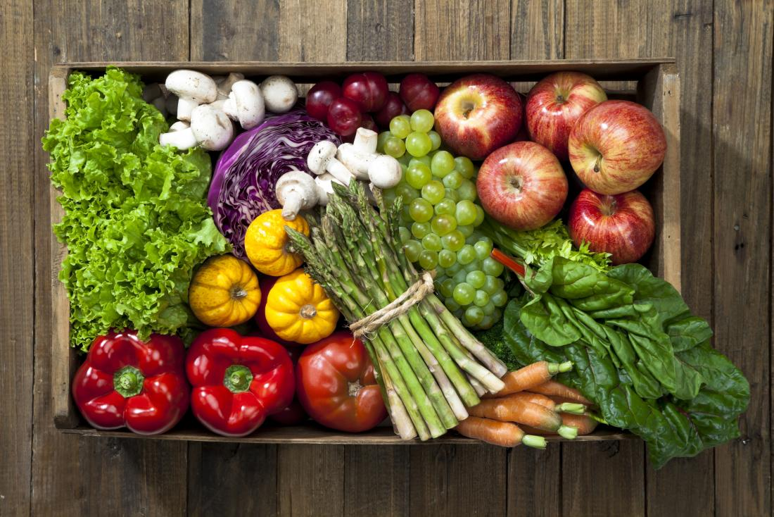 Food: Calories, how much to eat, and calorie restriction