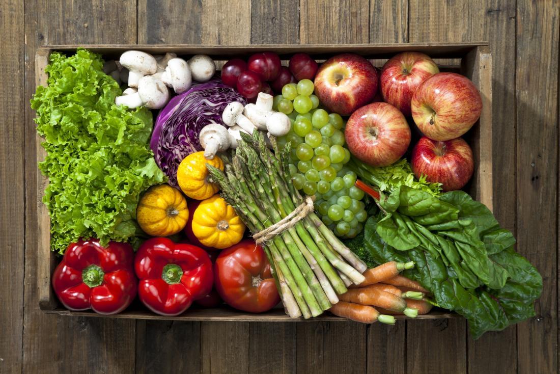 regular diet needed in calories?
