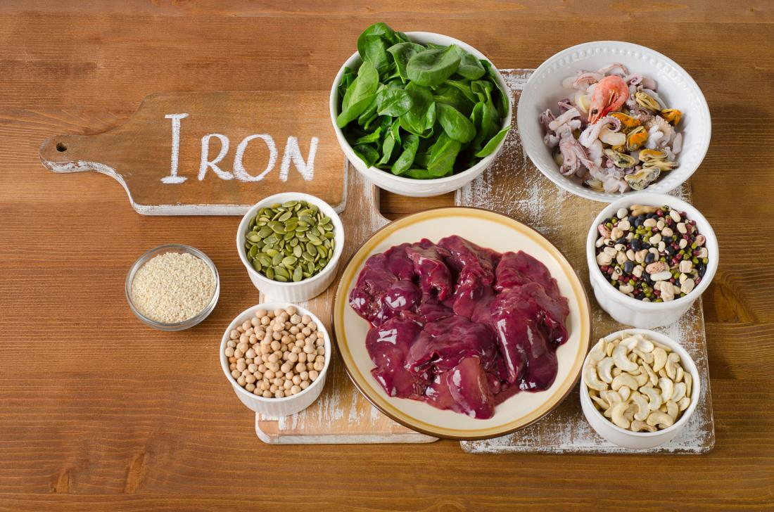 Iron: Recommended intake, benefits, and food sources
