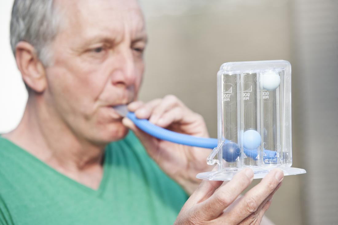 End-stage COPD: Treatment and outlook