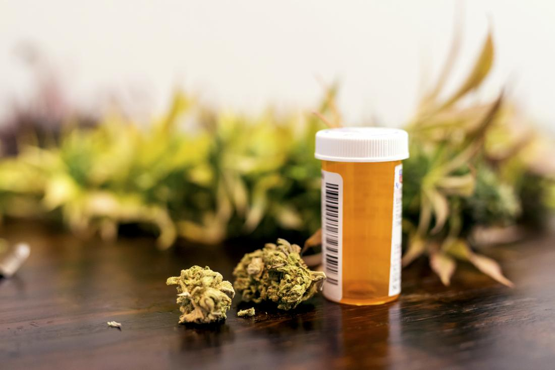 Marijuana and ADHD: Research and risks