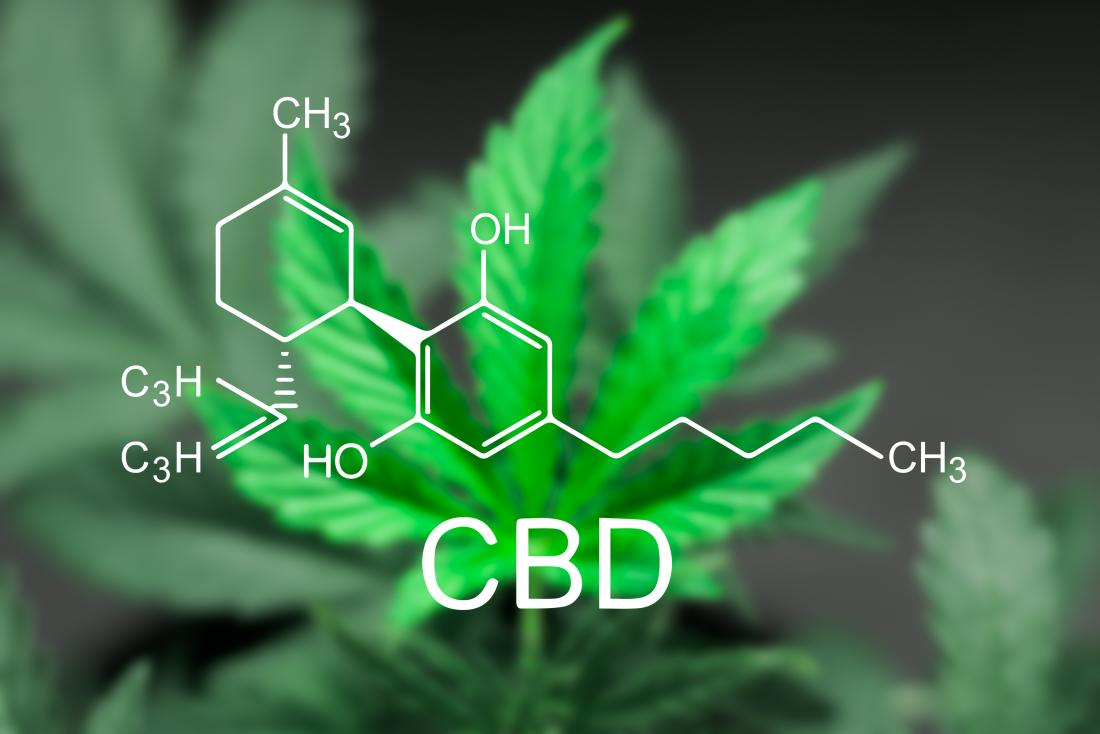 CBD is one of the compounds in marijuana