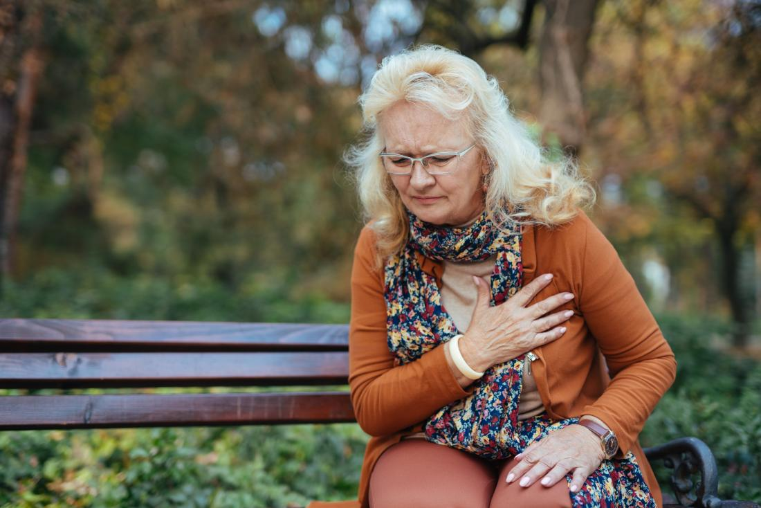 Congestive heart failure: Stages, symptoms, and causes