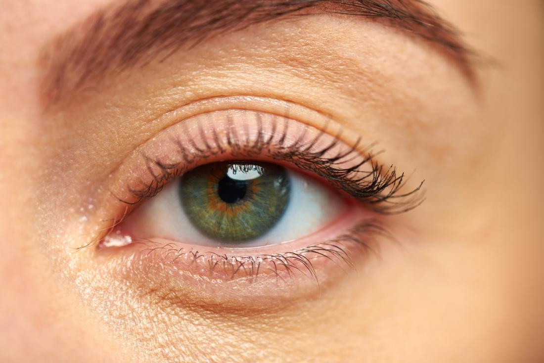 Eyelid Twitch Common Causes Treatment And Prevention