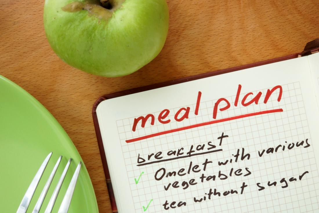 7-day diabetes meal plan: Meals and planning methods