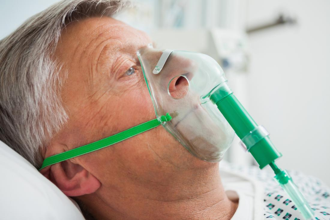 Paradoxical Symptoms Breathing Causes And