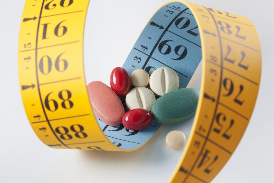 Best Weight Loss Pills A Critical Review