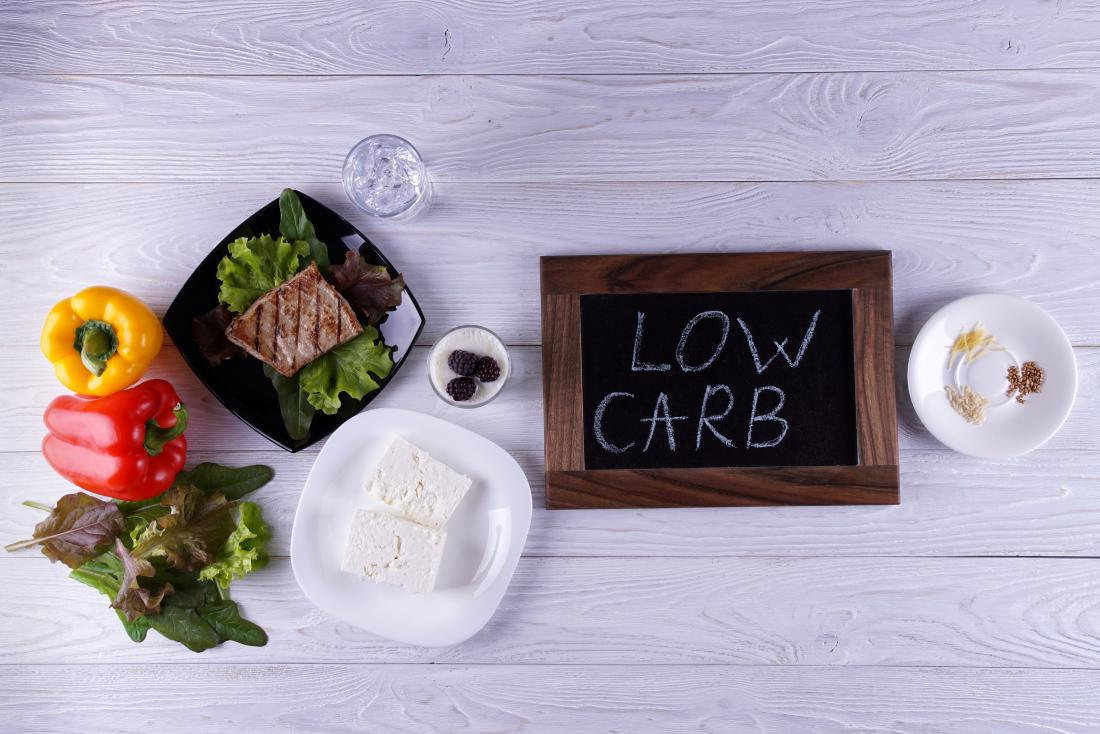 How many carbs should dieters eat for weight loss?