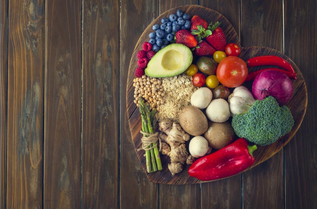 plant food based diet humans