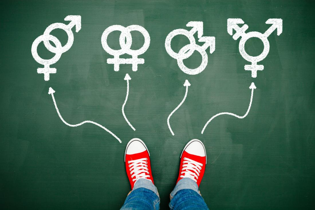 what is genderqueer sexuality