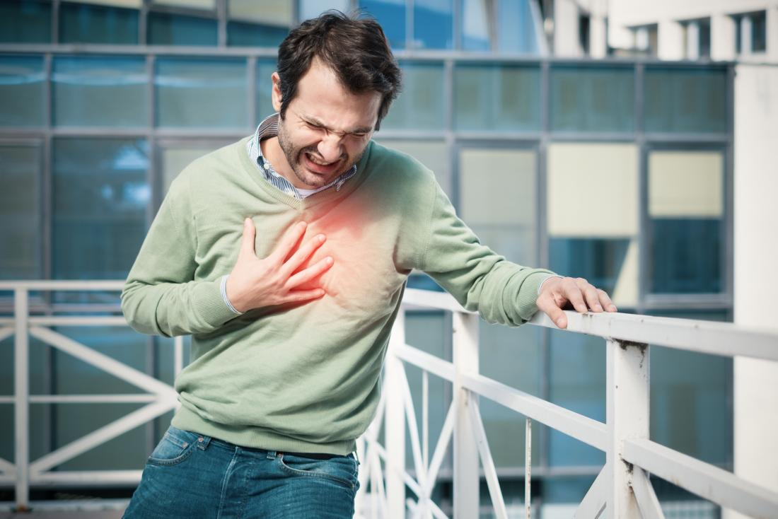 Types of heart attack: What you need to know