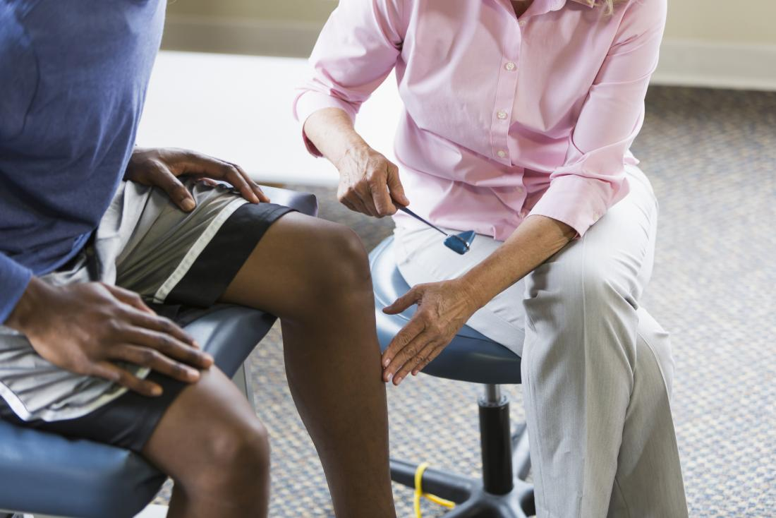 Miller Fisher syndrome: What you need to know