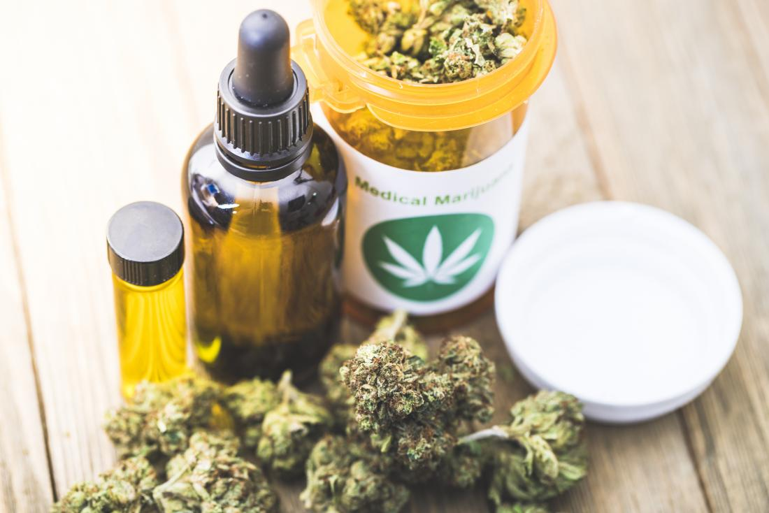 Marijuana for pain: The best strains for chronic pain relief