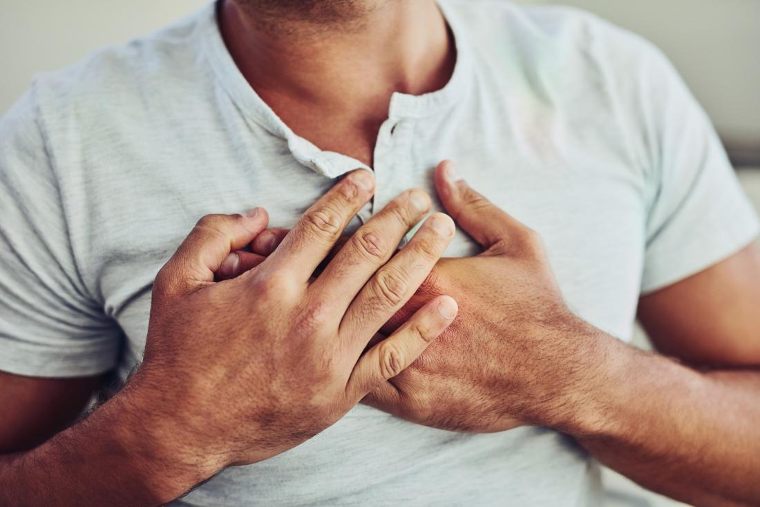 Signs and symptoms of heart disease in men