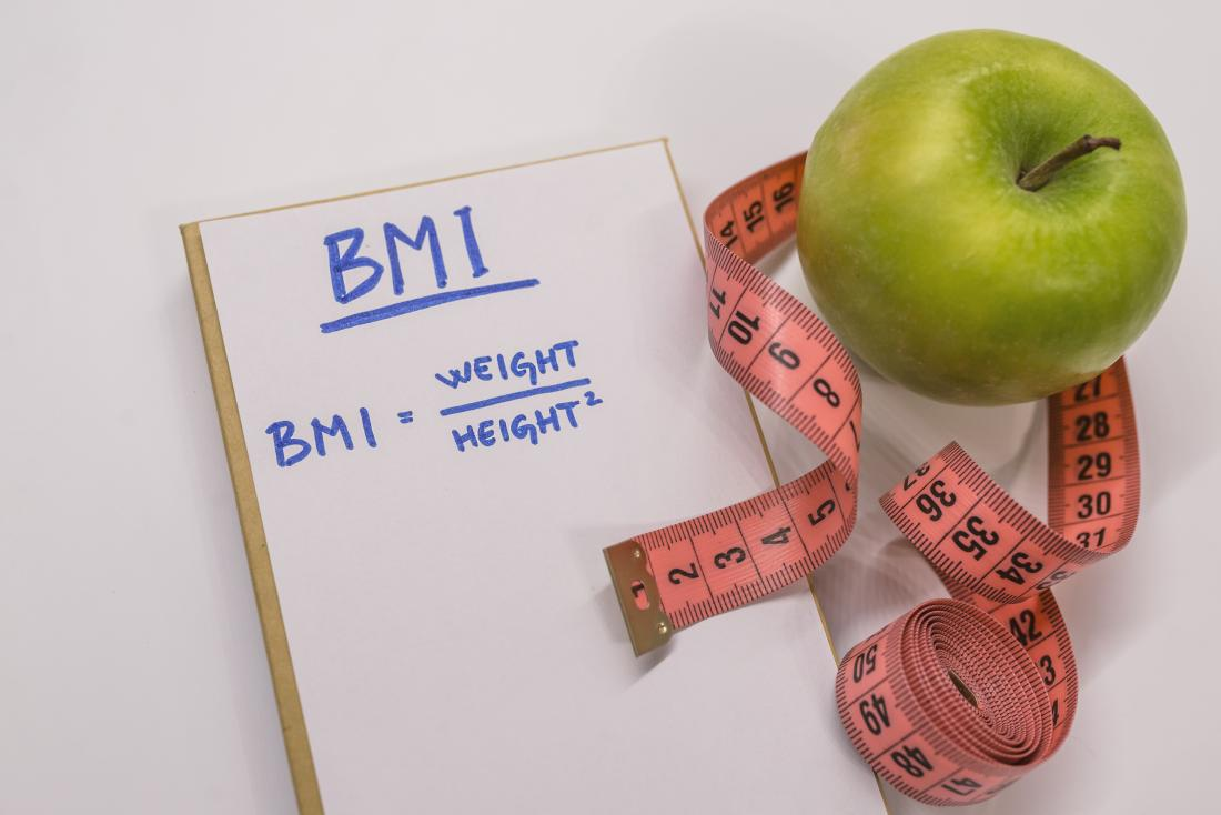 How much should I weigh for my height and age? BMI