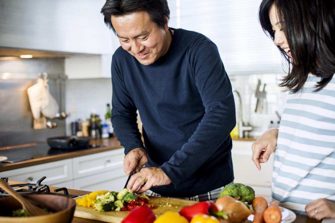 Paleo diet meal plan: A simple guide