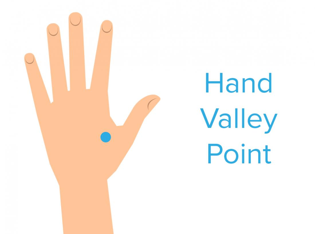 Hand pressure points: Chart and uses