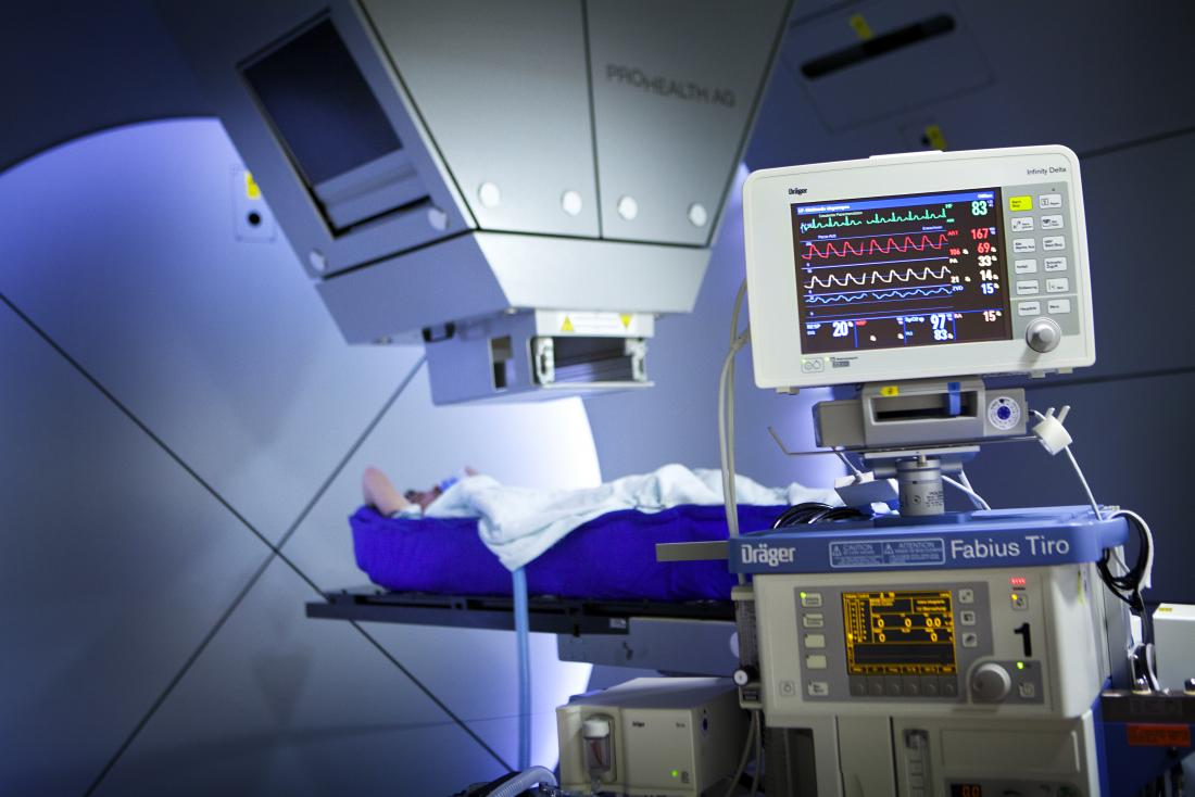 Proton therapy for breast cancer: What it is, uses, and