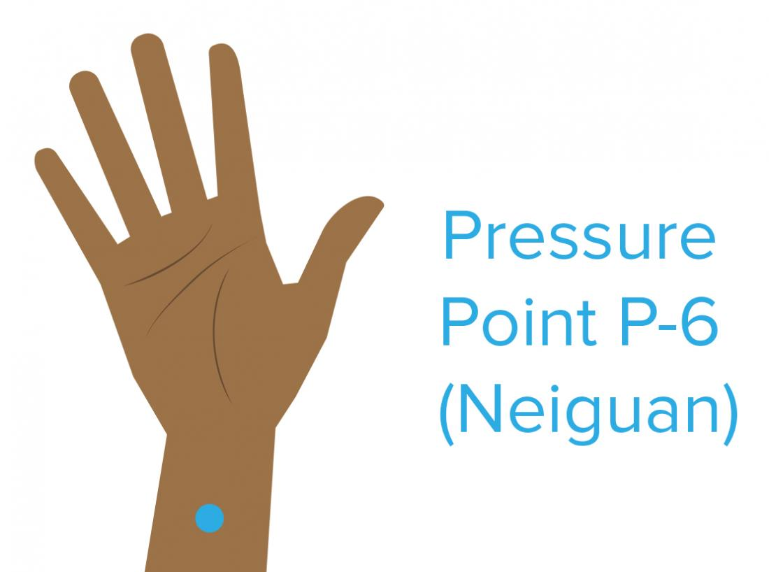 An infographic for pressure point 6