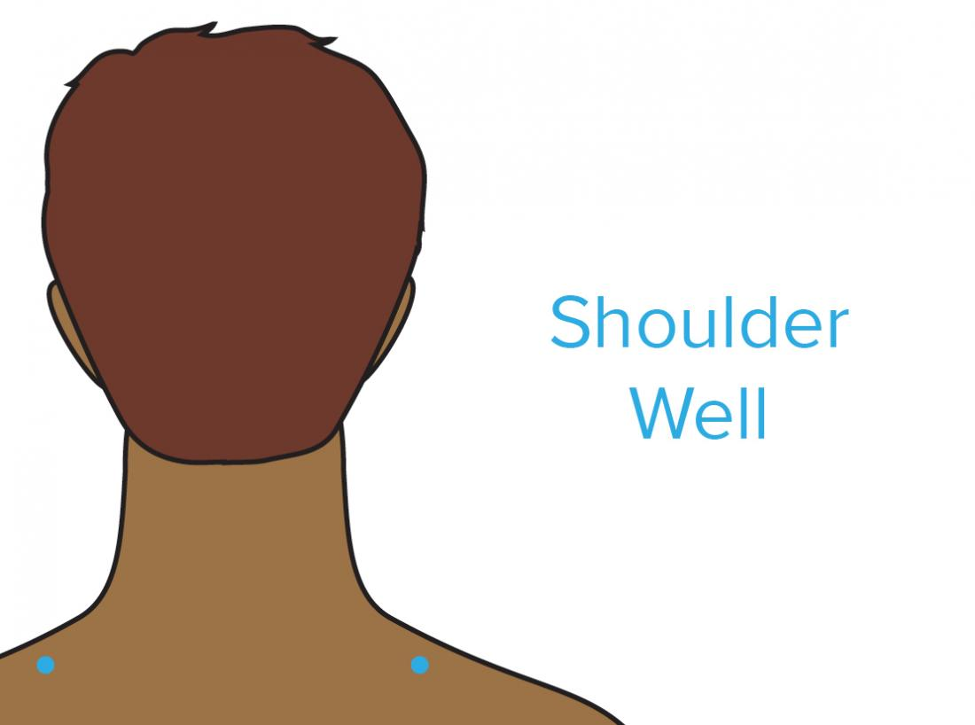 Pressure points for headaches: Locations, effectiveness, and