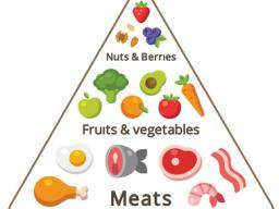 AIP diet: What is it and what can you eat?