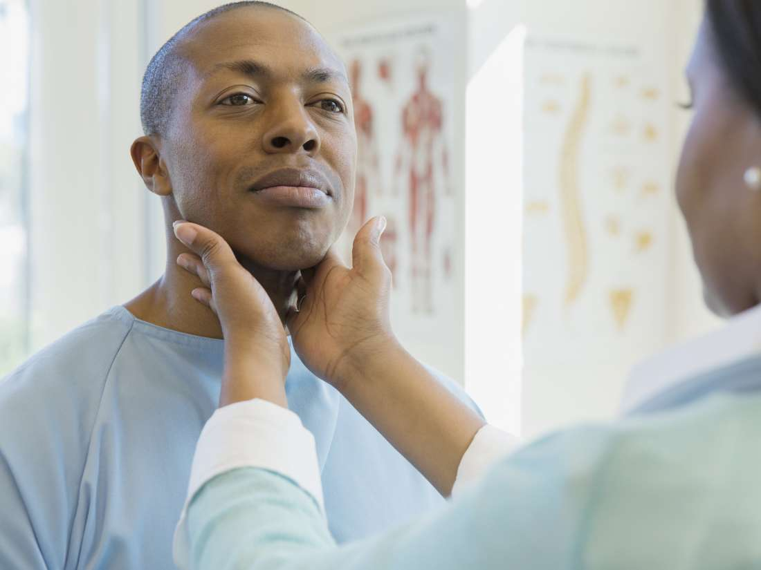 Goiter: Causes, treatment, and symptoms