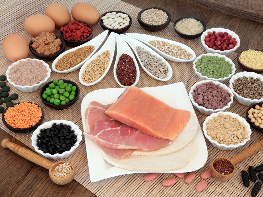 Protein Sources Deficiency And Requirements