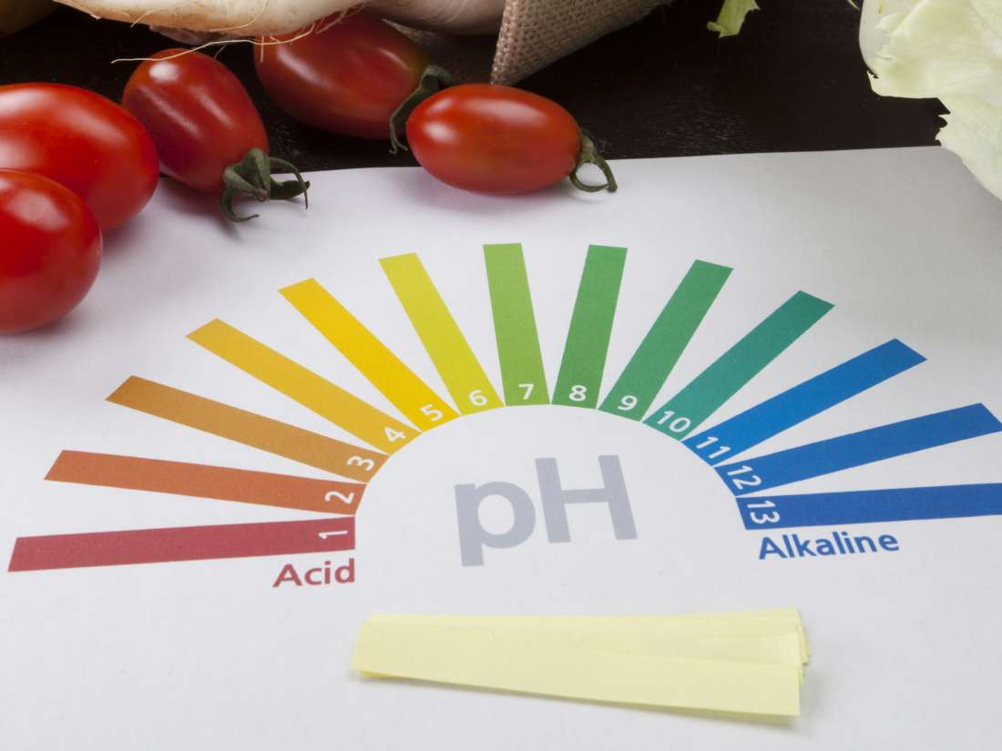 Alkaline diet: Claims, facts, and foods