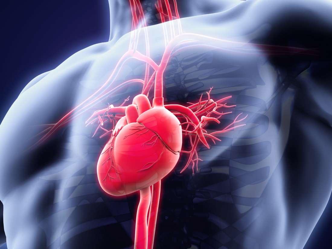 que significa sentir presion en el corazon