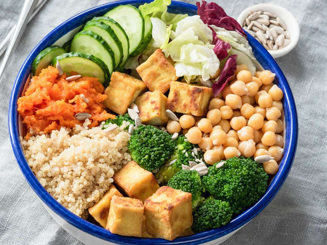 Essential Amino Acids  Definition  Benefits  And Foods